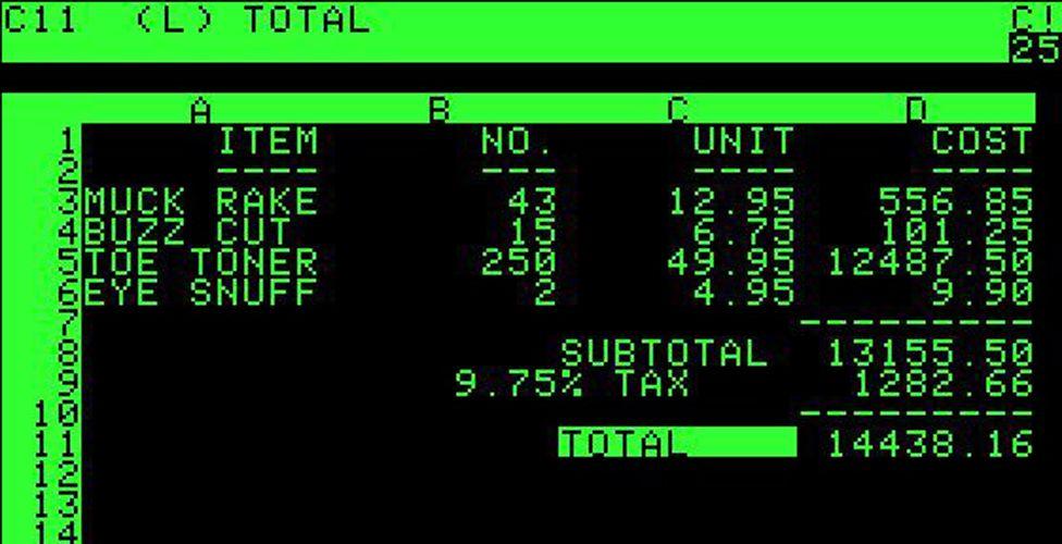 VisiCalc spreadsheet display