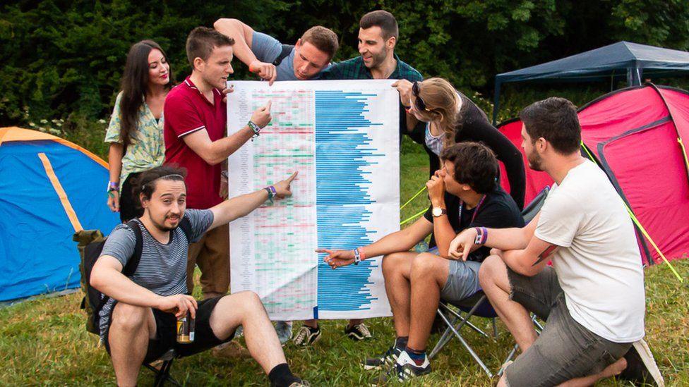 Friends gather around a spreadsheet