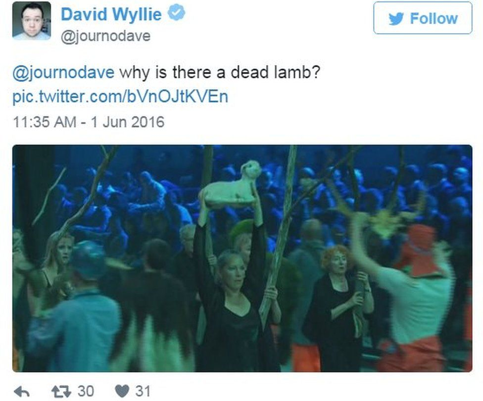 "Tweet showing image of a woman holding a toy lamb to the sky, saying: ""Why is there a dead lamb?"""