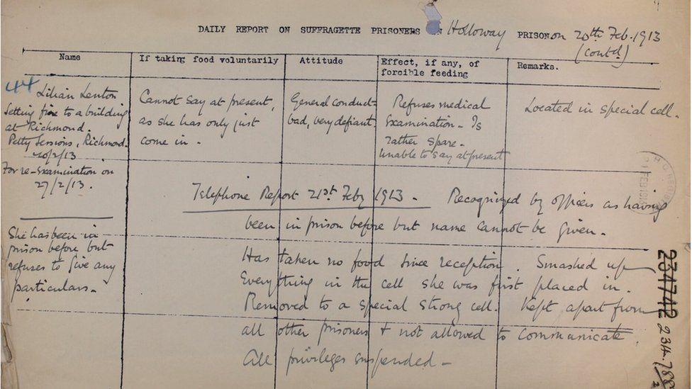 Prison report of Lilian Lenton