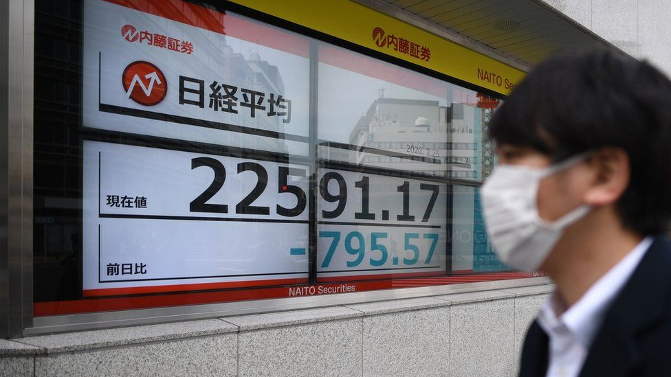 asia markets drop