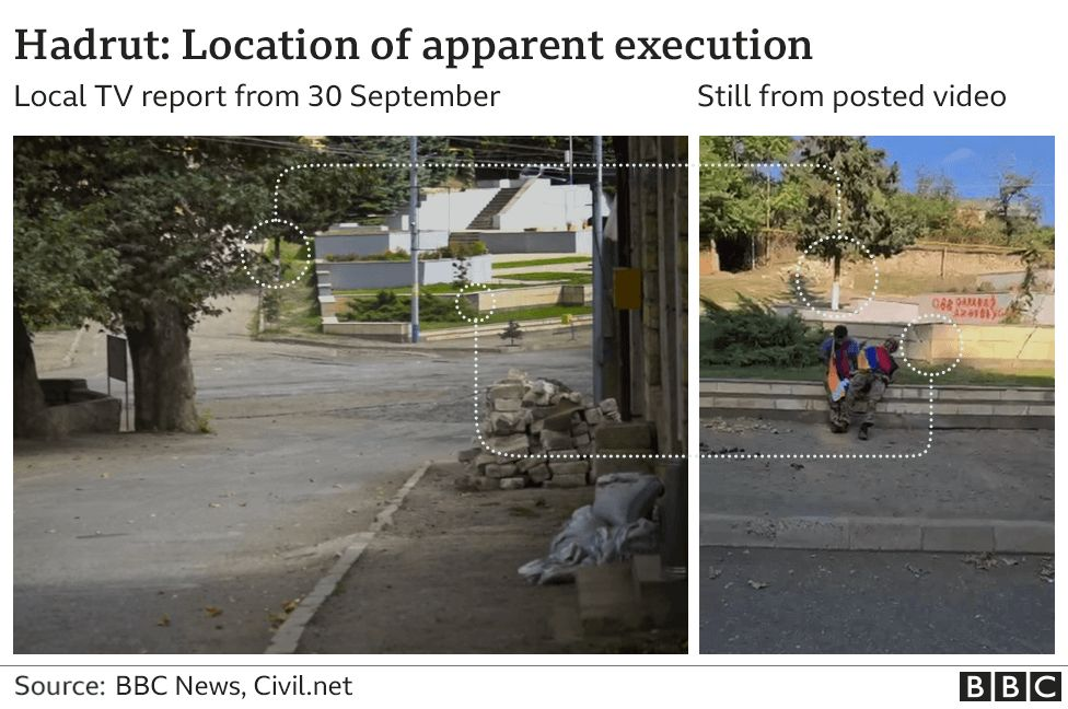 Comparison of local TV pictures of Hadrut and stills from the video