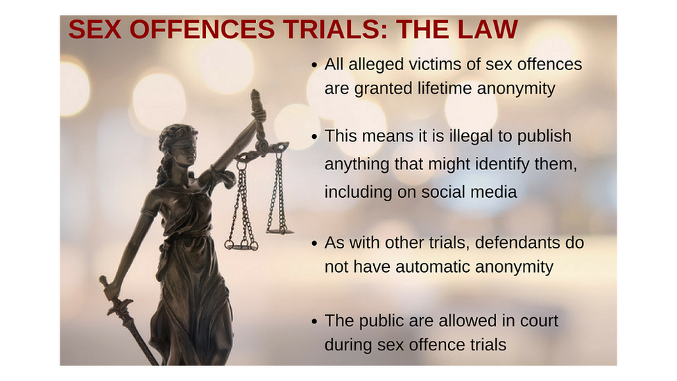 The law on sex offences