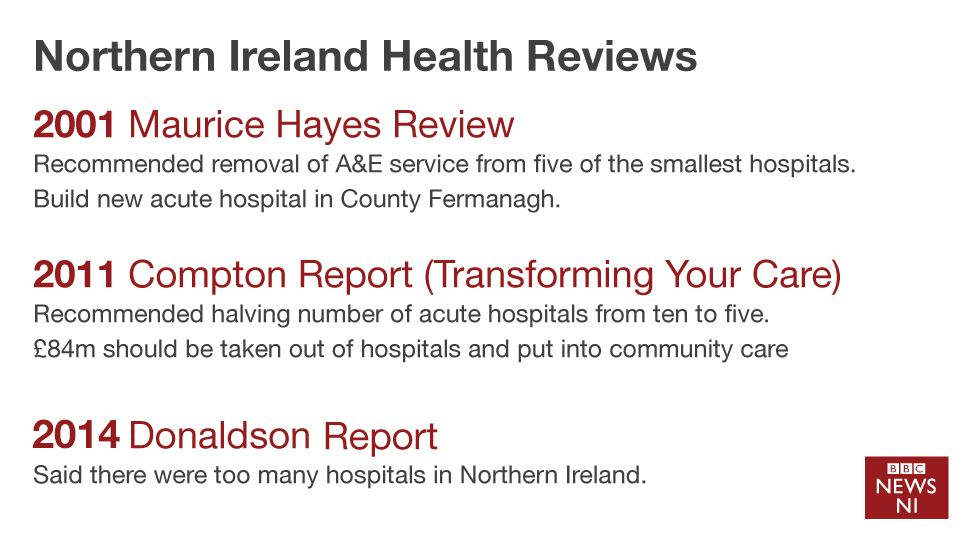 There have been three reports into Northern Ireland's health care service since 2000