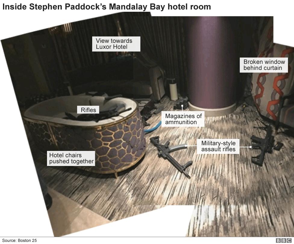 Inside Paddock's hotel suite