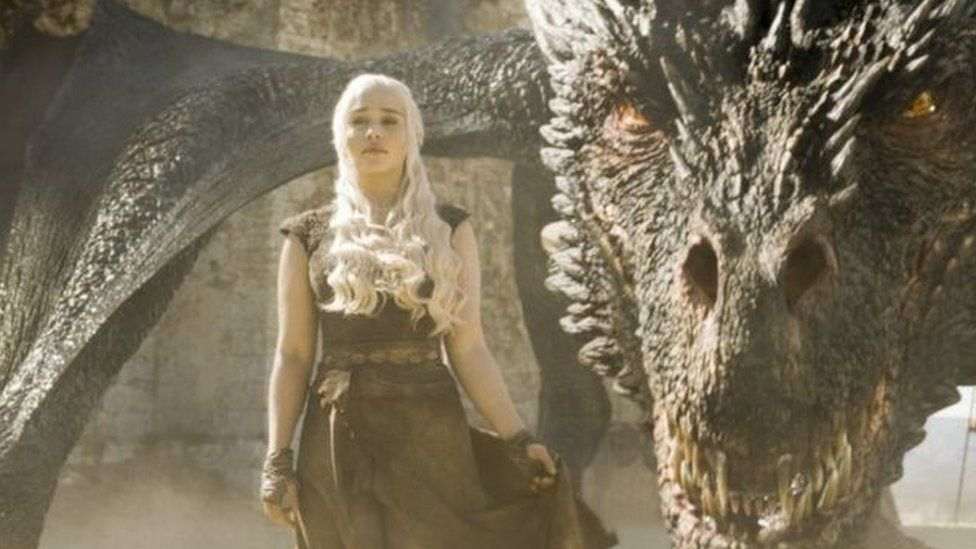 Game of Thrones is based on novels written by George R R Martin