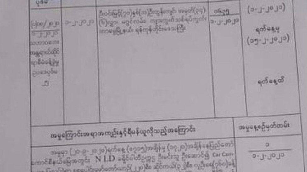 Police document charging Myanmar's Aung San Suu Kyi, 3 February 2021