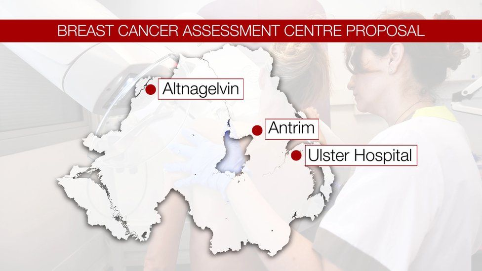 The assessment centres would be at the Altnagelvin, Antrim Area and Ulster hospitals