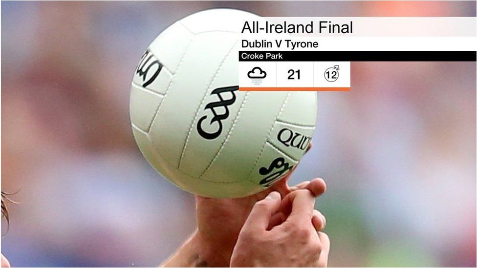 All-Ireland Final weather