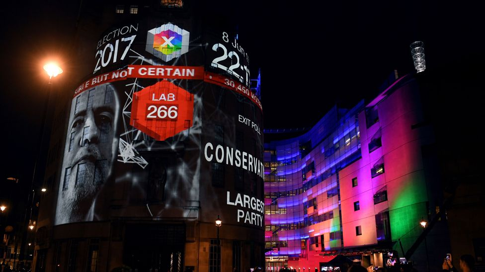 Election latest results projected onto the walls of New Broadcasting HOuse, London