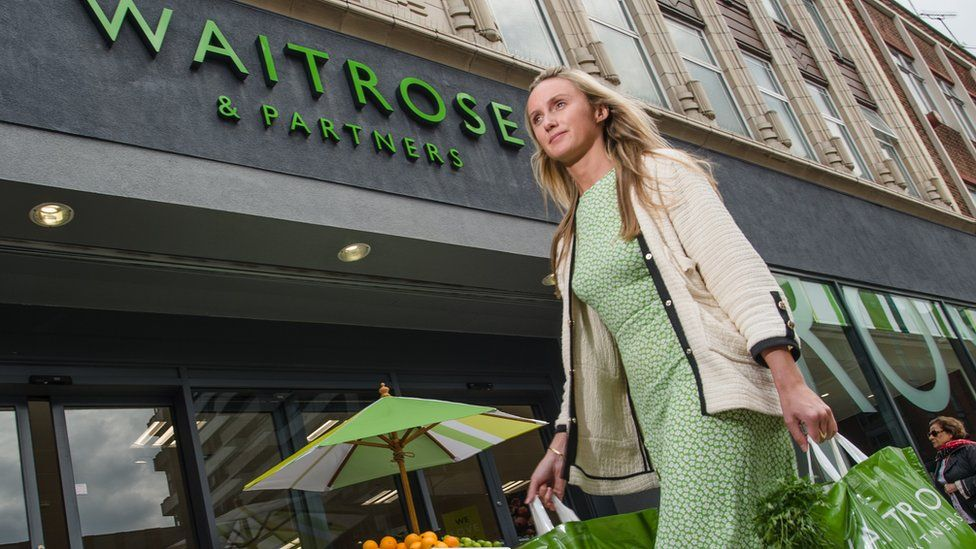 Waitrose & Partners store with woman walking past