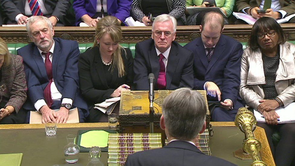 Labour front bench