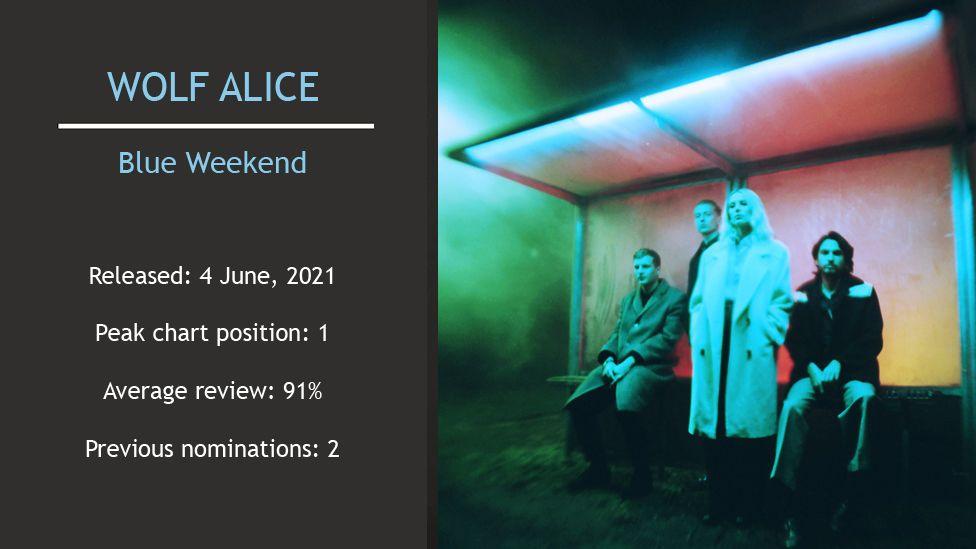 Wolf Alice album cover