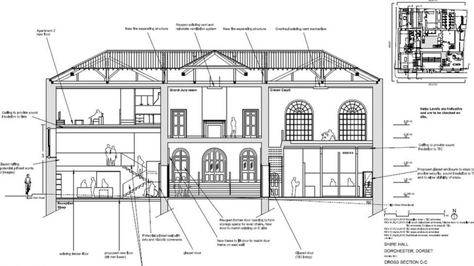 Cross section of the plans
