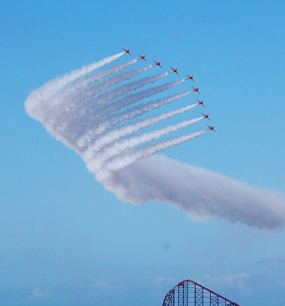 Red arrows curve around