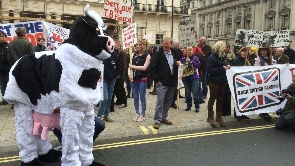 Protest ffermwyr