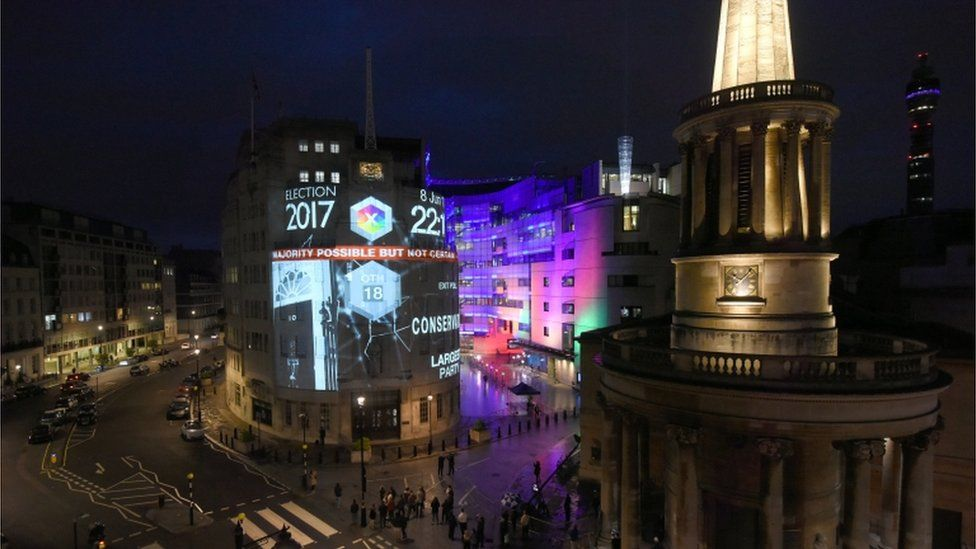 2017 exit poll is projected onto BBC Broadcasting House