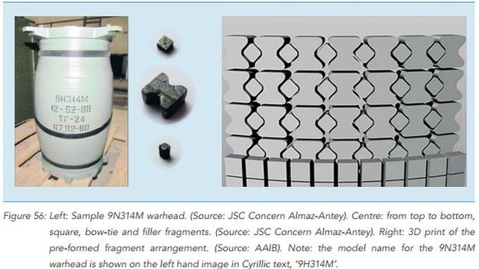 Warhead and 3-D print of fragment arrangement