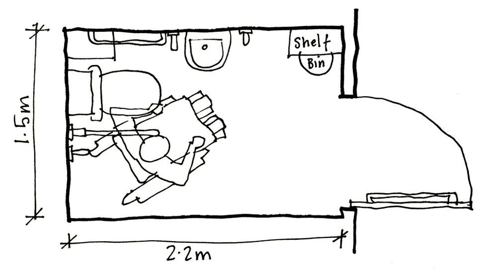 Diagram of standard accessible toilet