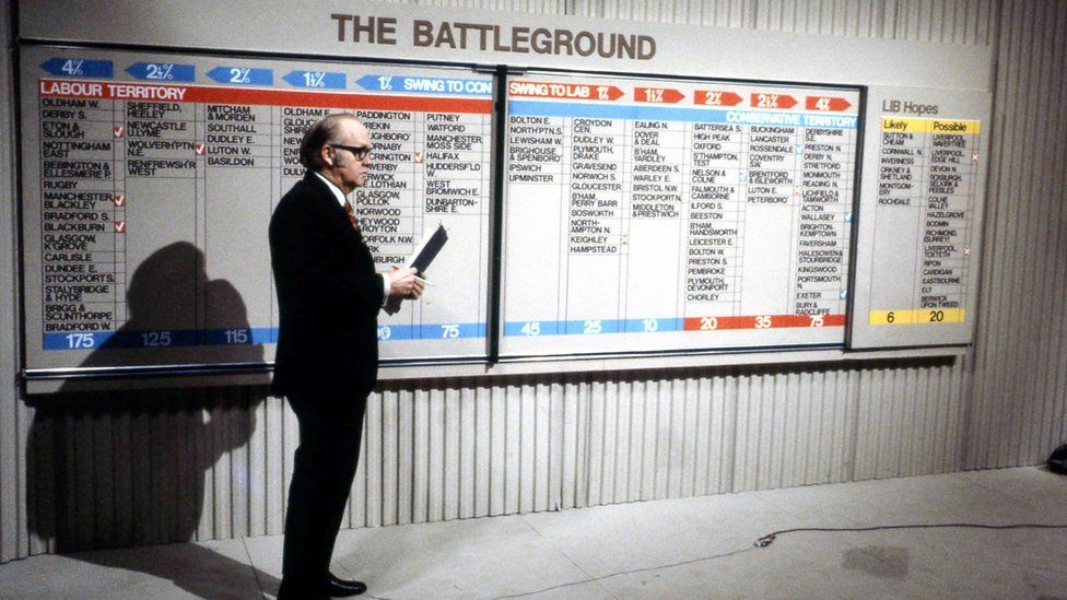 Scene from BBC's February 1974 election results programme.