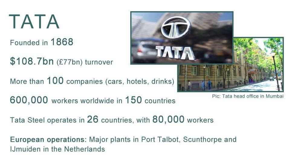 Tata graphic