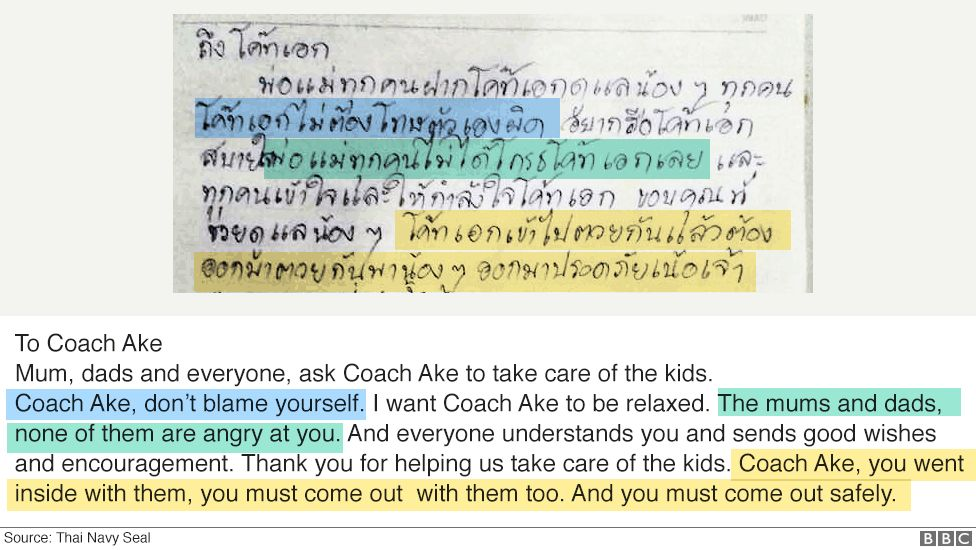 Letter to coach Ake