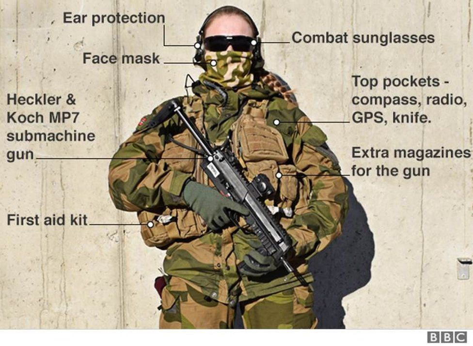 Meet The Hunter Troop Norway S Tough As Nails Female Soldiers Bbc News