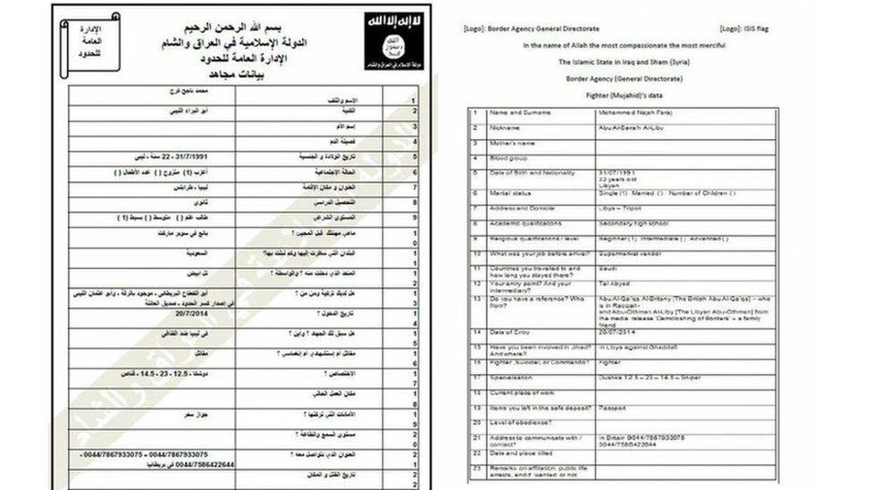 Islamic State registration form