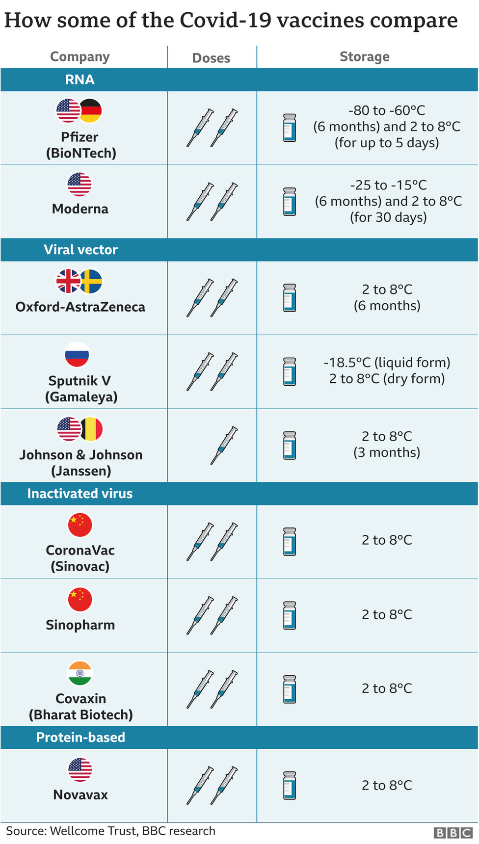 Sputnik V: How Russia's Covid vaccine is dividing Europe thumbnail