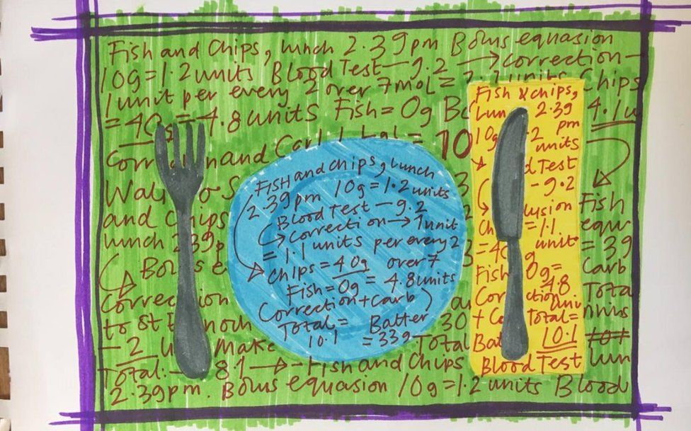 Design for the National Disability Arts Collection & Archive commission with a table-setting covered in carbohydrate information