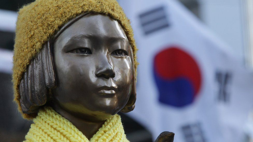 A comfort women statue in front of South Korean flag