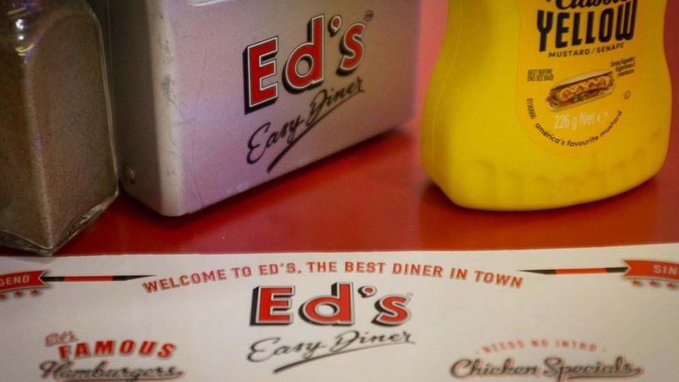 Ed's Easy Diner