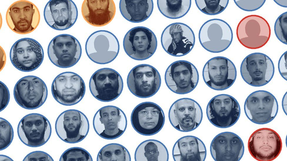 Face wall showing some of the 800 people who have travelled from the UK to support or fight for jihadist organisations in Syria and Iraq,