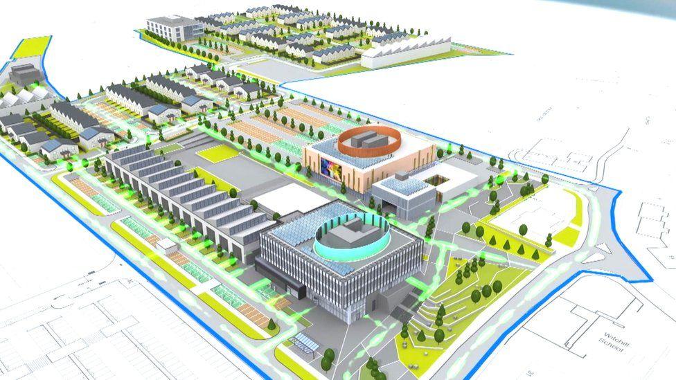proposed site
