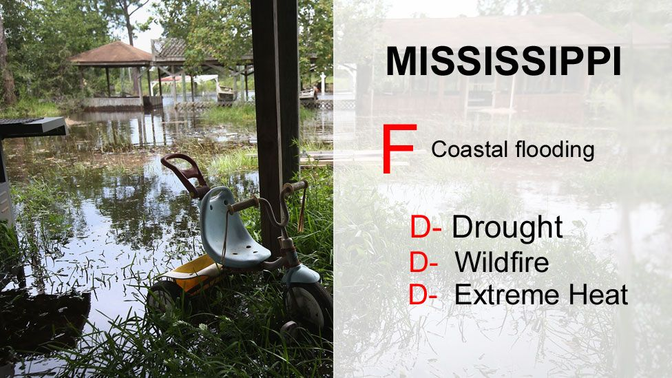 Mississippi grades - F Coastal flooding, D minus drought, D minus wildfire, D minus extreme heat