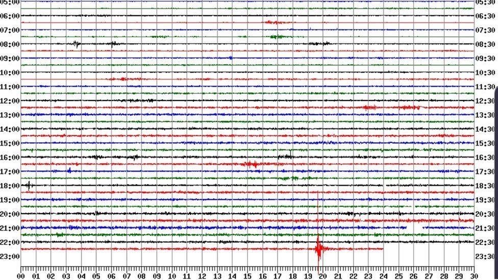 Somerset earthquake: Homes shaken by 3.2 magnitude tremor
