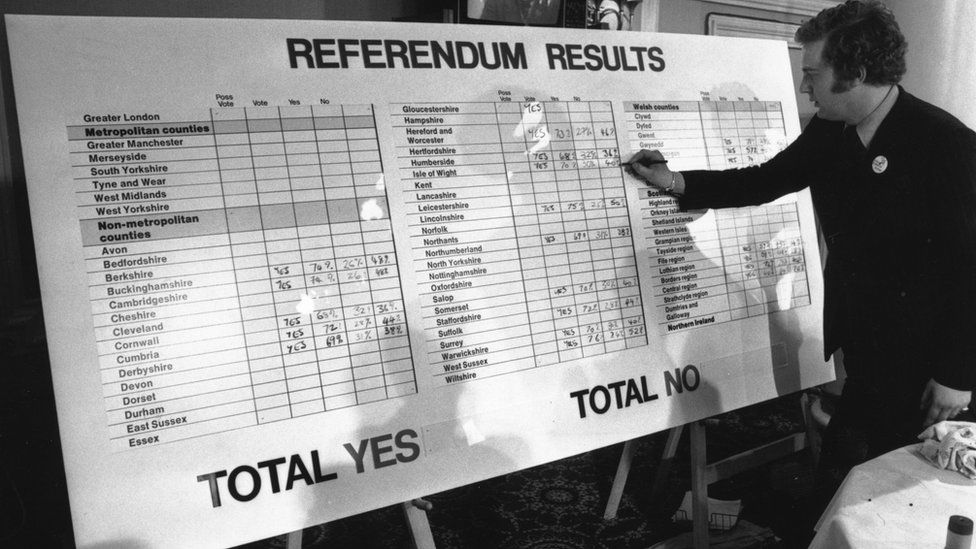 Results of the referendum on the Common Market are added to a noticeboard at the Waldorf Hotel, London in 1975