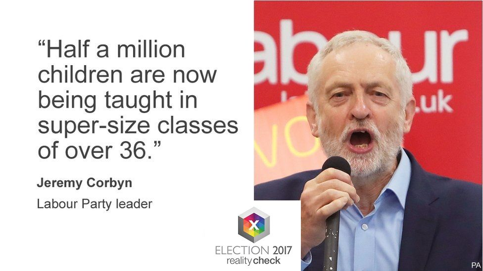 Jeremy Corbyn saying: Half a million children are now being taught in super-size classes of over 36