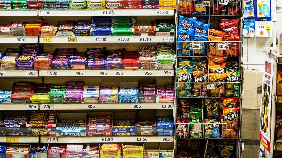 Confectionery on shop shelf