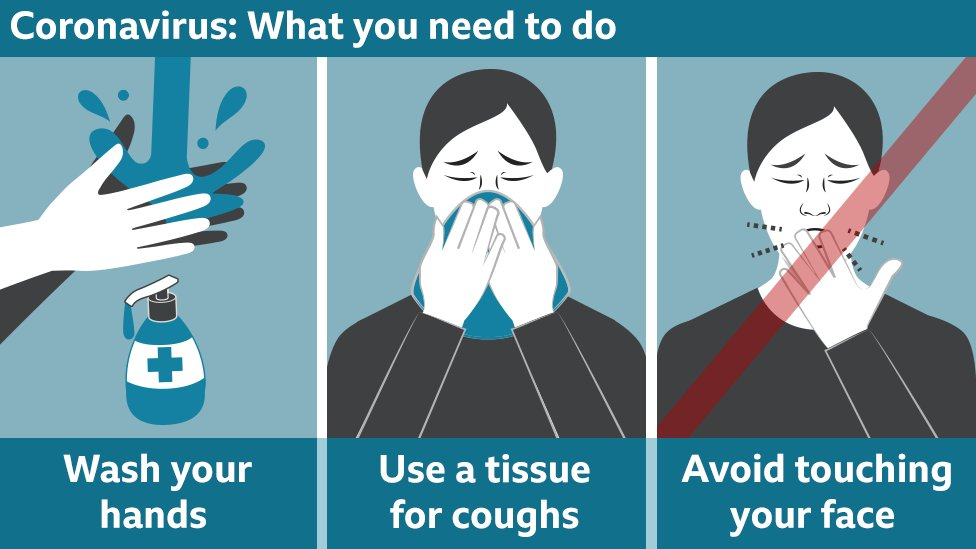 Coronavirus: What you need to know graphic featuring three key points: wash your hands; use a tissue for coughs; avoid touching your face