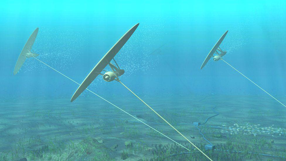 Tidal kites graphic