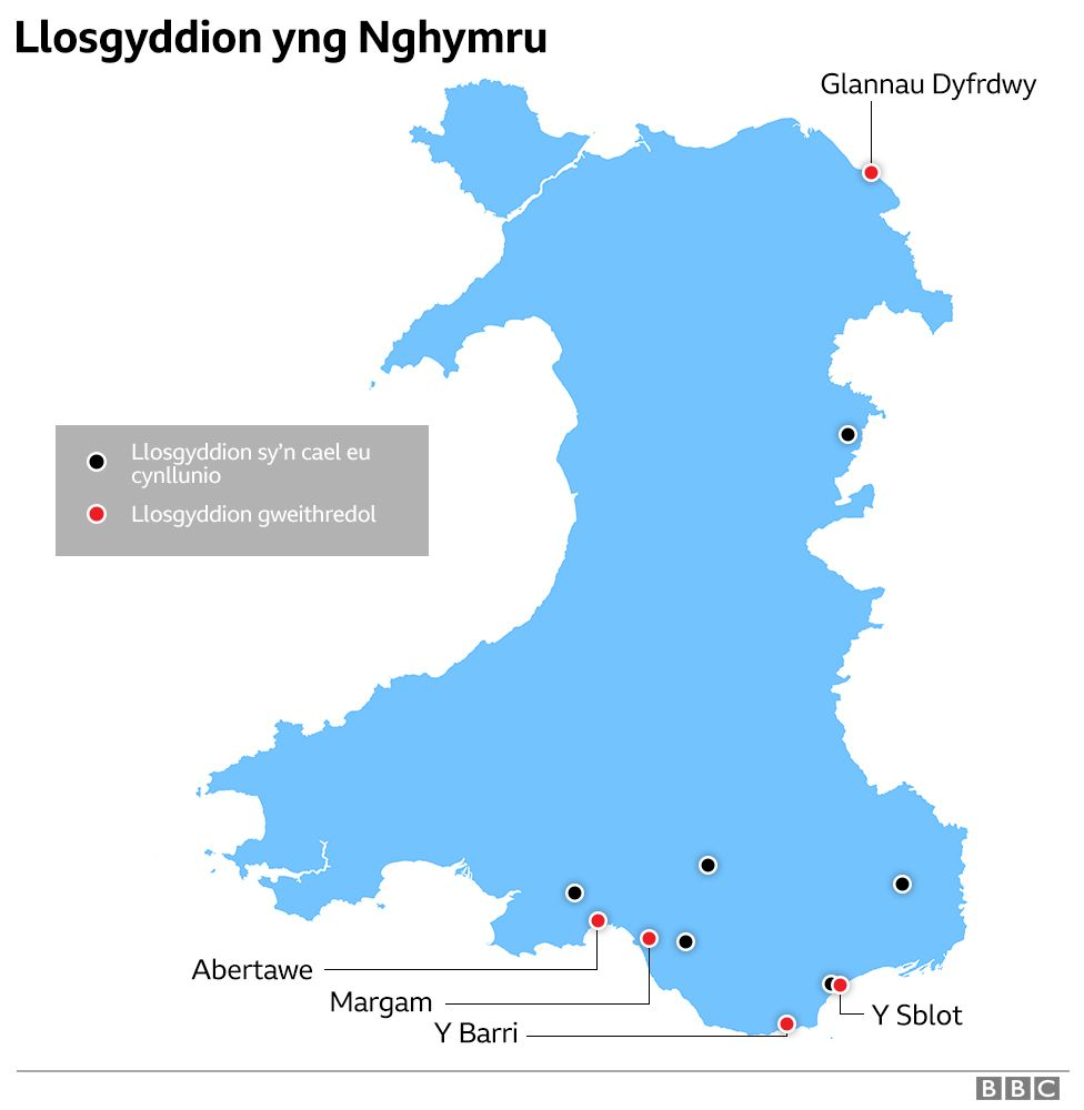 llosgyddion Cymru