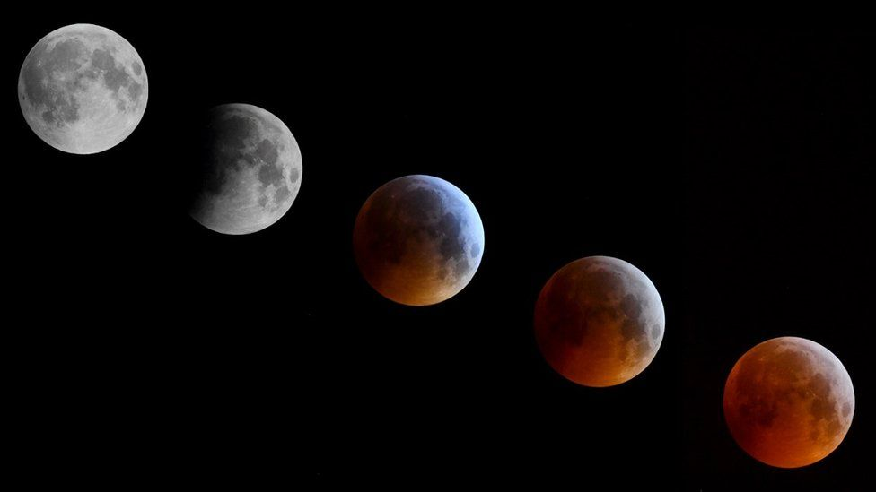 21 January Lunar eclipse