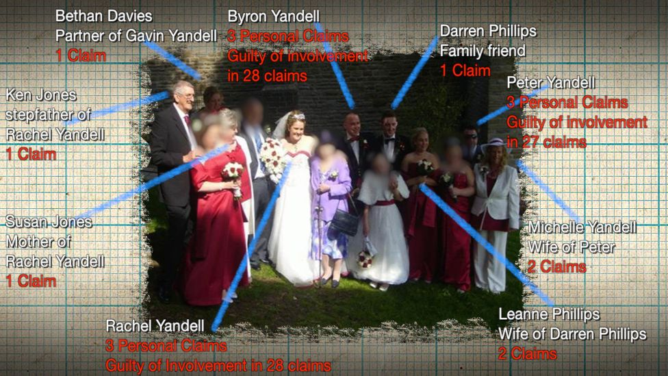 Byron and Rachel Yandell's wedding photo