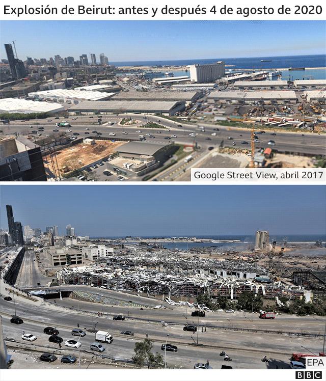 Puerto de Beirut: antes y después.