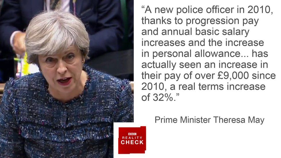 Theresa May saying: A new police office in 2010 thanks to progression pay and annual basic salary increases and the increase in personal allowance... has actually seen an increase in their pay of over £9,000 since 2010, a real terms increase of 32%