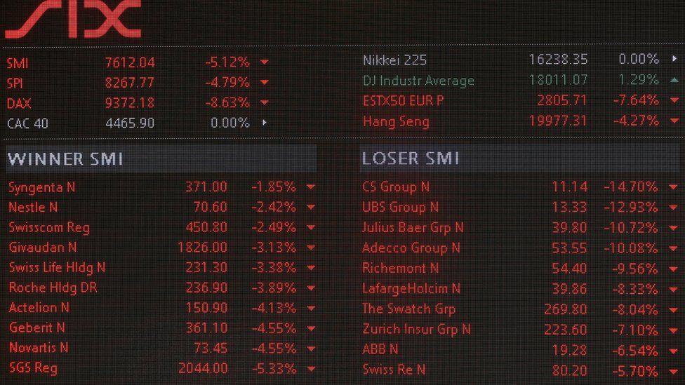 Swiss Market Index shares on 24 June