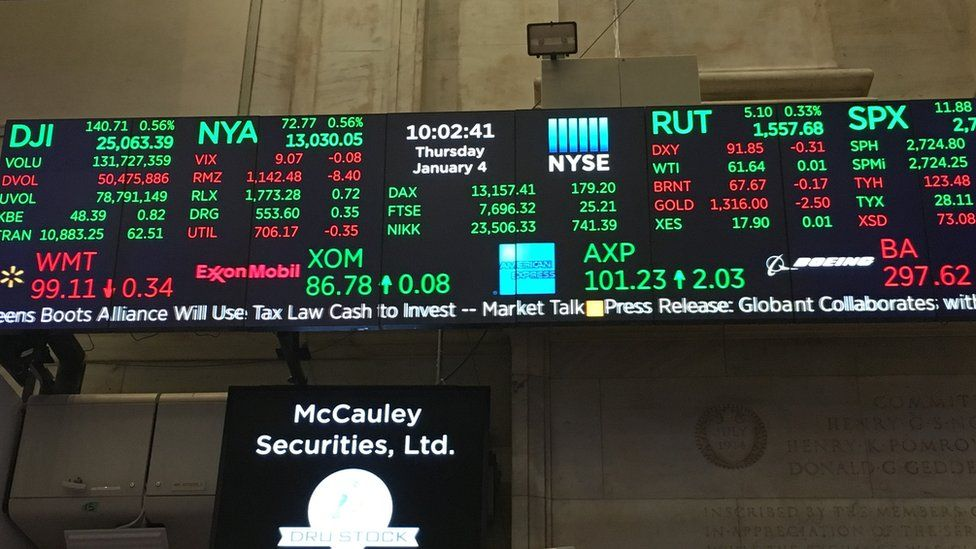 A billboard at the New York Stock Exchange