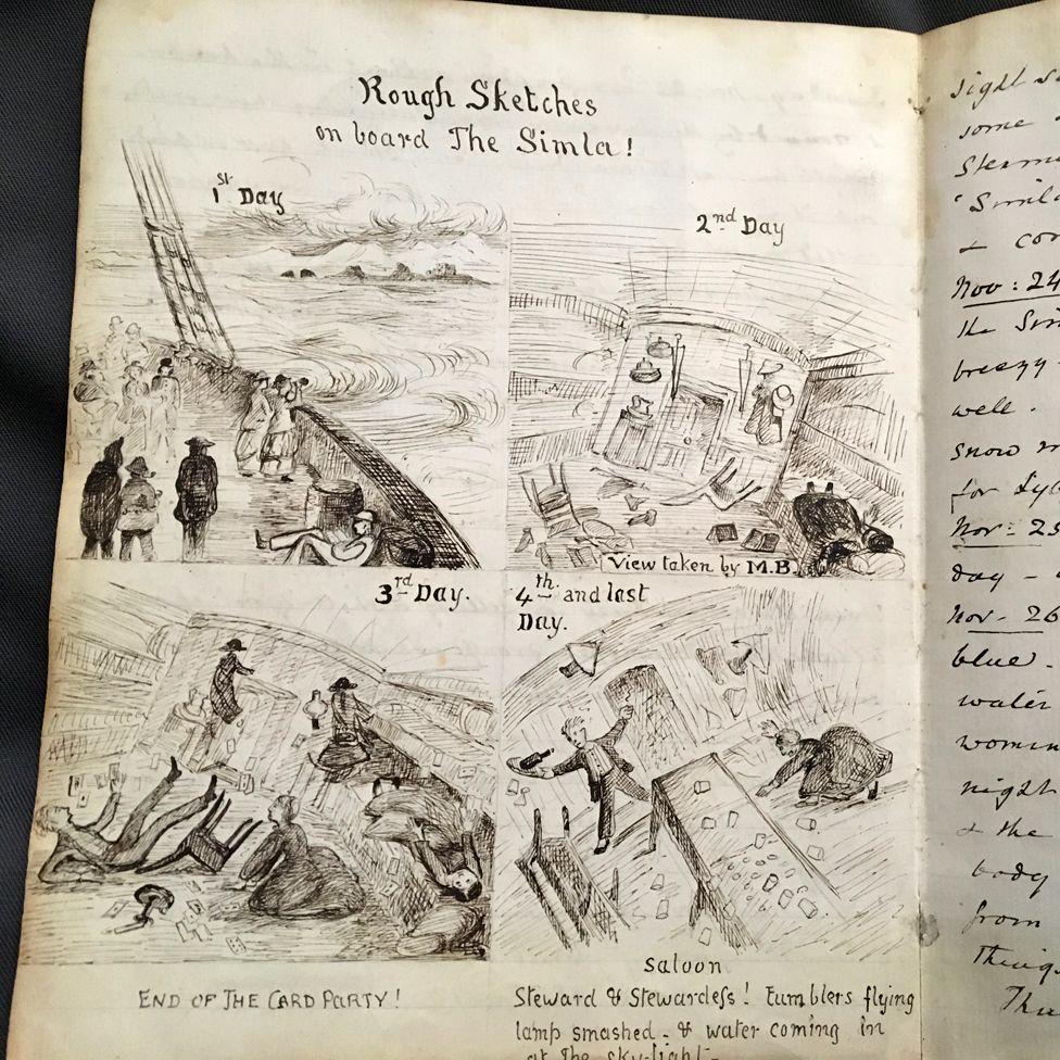 Marianne Brocklehurst's diary