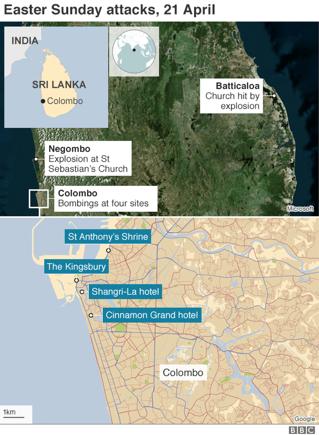 Graphic showing show terror attacks unfolded in Sri Lanka